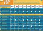 Comparativa RCA Infografica