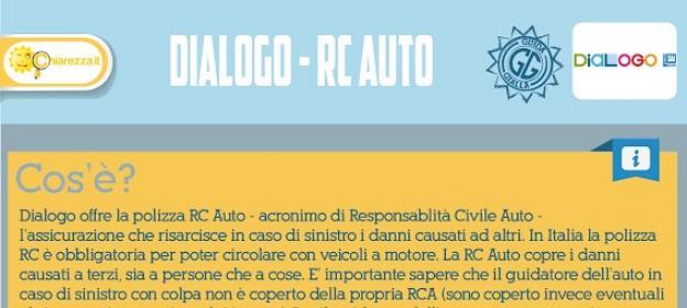 Dialogo RCA Infografica