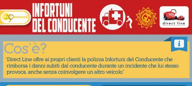 La polizza infortuni conducente di Direct Line   Chiarezza.it