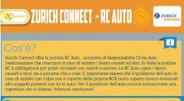 Zurich Connect RCA Inforgrafica