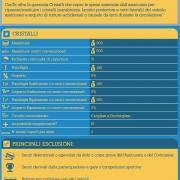 Conte polizza cristalli infografica