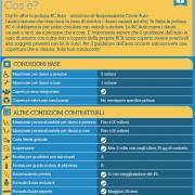 Conte RCA Infografica