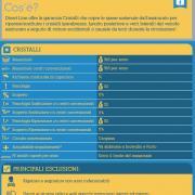 Direct Line polizza cristalli Infografica