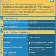 Linear RCA Infografica