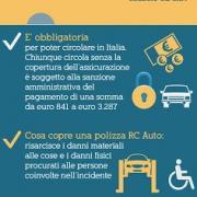 RCA Infografica