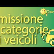 Emissione e categorie di veicoli - Guide di Chiarezza.it