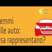 Stemmi delle auto: cosa rappresentano - Curiosità di Chiarezza.it