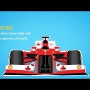 F1 Gp Germania 2013 - News di Chiarezza.it