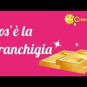 Franchigia - Guide di Chiarezza.it