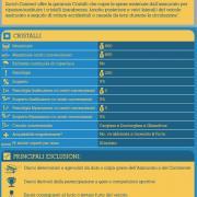 Zurich Connect polizza cristalli Infografica